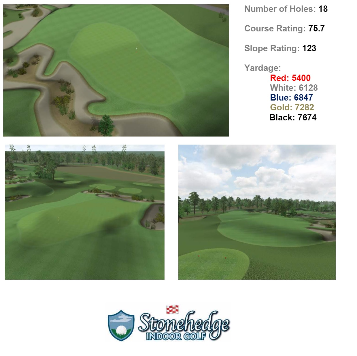 Available Golf Courses - Stonehedge Indoor Golf